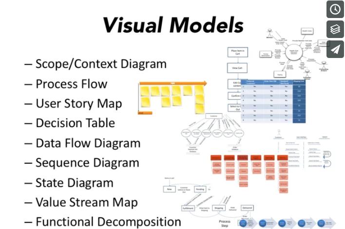 Visual Models Learning Cohort